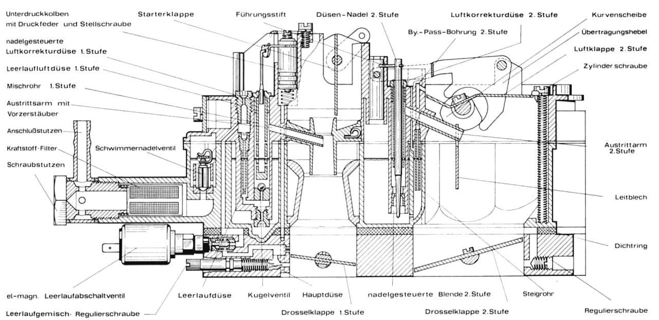 Yamaha It   Carburetor